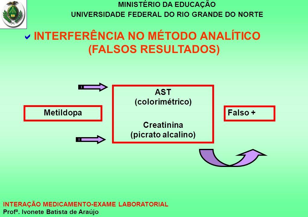 MINISTÉRIO DA EDUCAÇÃO UNIVERSIDADE FEDERAL DO RIO GRANDE DO NORTE INTERAÇÃO MEDICAMENTO-EXAME LABORATORIAL Profª. Ivonete Batista de Araújo AST (colo