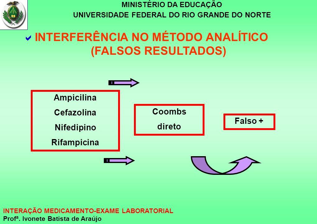 MINISTÉRIO DA EDUCAÇÃO UNIVERSIDADE FEDERAL DO RIO GRANDE DO NORTE INTERAÇÃO MEDICAMENTO-EXAME LABORATORIAL Profª. Ivonete Batista de Araújo Coombs di