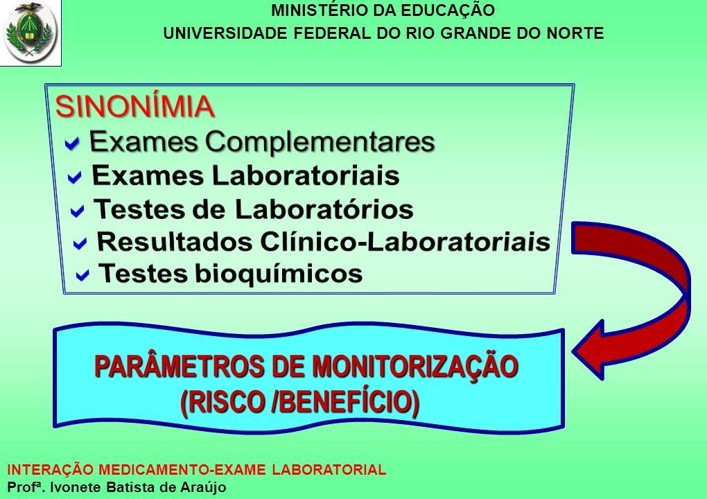 MINISTÉRIO DA EDUCAÇÃO UNIVERSIDADE FEDERAL DO RIO GRANDE DO NORTE INTERAÇÃO MEDICAMENTO-EXAME LABORATORIAL Profª. Ivonete Batista de Araújo PARÂMETRO