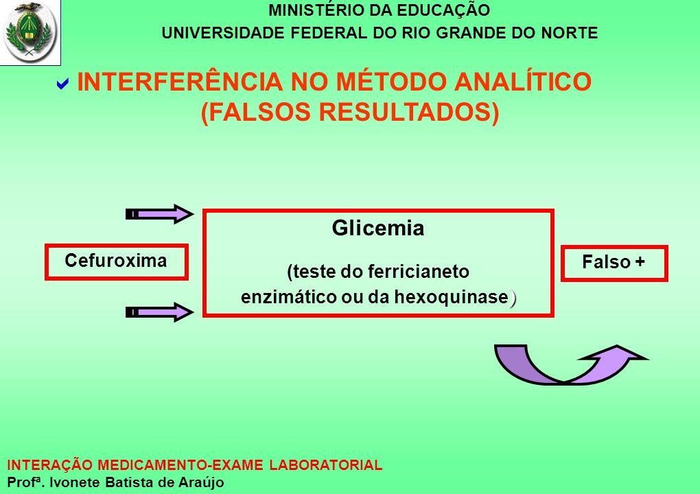 MINISTÉRIO DA EDUCAÇÃO UNIVERSIDADE FEDERAL DO RIO GRANDE DO NORTE INTERAÇÃO MEDICAMENTO-EXAME LABORATORIAL Profª. Ivonete Batista de Araújo Glicemia
