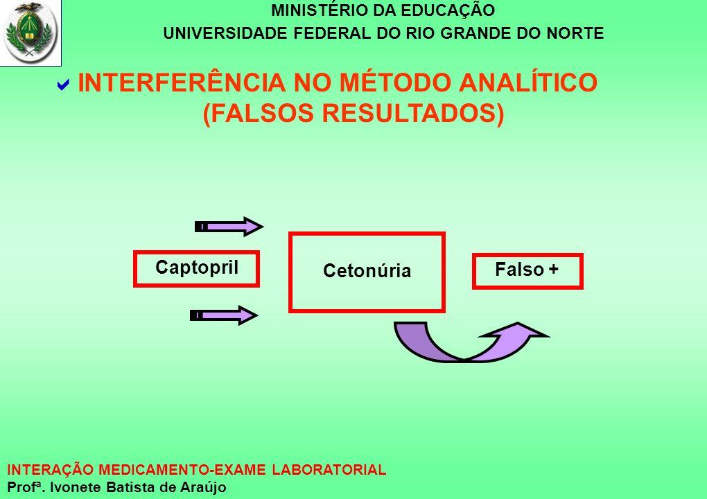 MINISTÉRIO DA EDUCAÇÃO UNIVERSIDADE FEDERAL DO RIO GRANDE DO NORTE INTERAÇÃO MEDICAMENTO-EXAME LABORATORIAL Profª. Ivonete Batista de Araújo Cetonúria