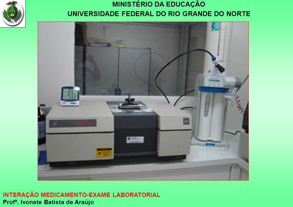 MINISTÉRIO DA EDUCAÇÃO UNIVERSIDADE FEDERAL DO RIO GRANDE DO NORTE INTERAÇÃO MEDICAMENTO-EXAME LABORATORIAL Profª. Ivonete Batista de Araújo