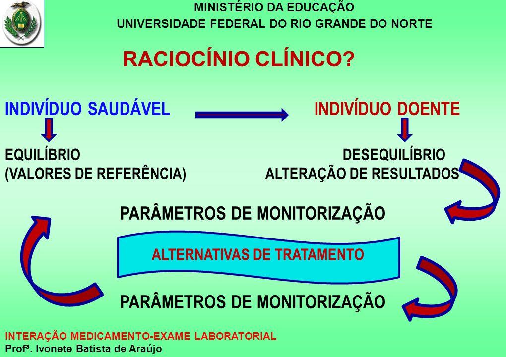MINISTÉRIO DA EDUCAÇÃO UNIVERSIDADE FEDERAL DO RIO GRANDE DO NORTE INTERAÇÃO MEDICAMENTO-EXAME LABORATORIAL Profª. Ivonete Batista de Araújo RACIOCÍNI
