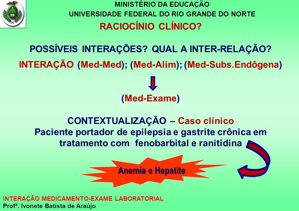 MINISTÉRIO DA EDUCAÇÃO UNIVERSIDADE FEDERAL DO RIO GRANDE DO NORTE INTERAÇÃO MEDICAMENTO-EXAME LABORATORIAL Profª.