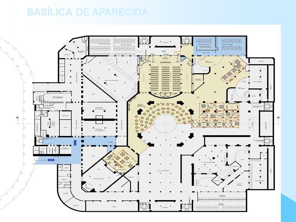 BASÍLICA DE APARECIDA