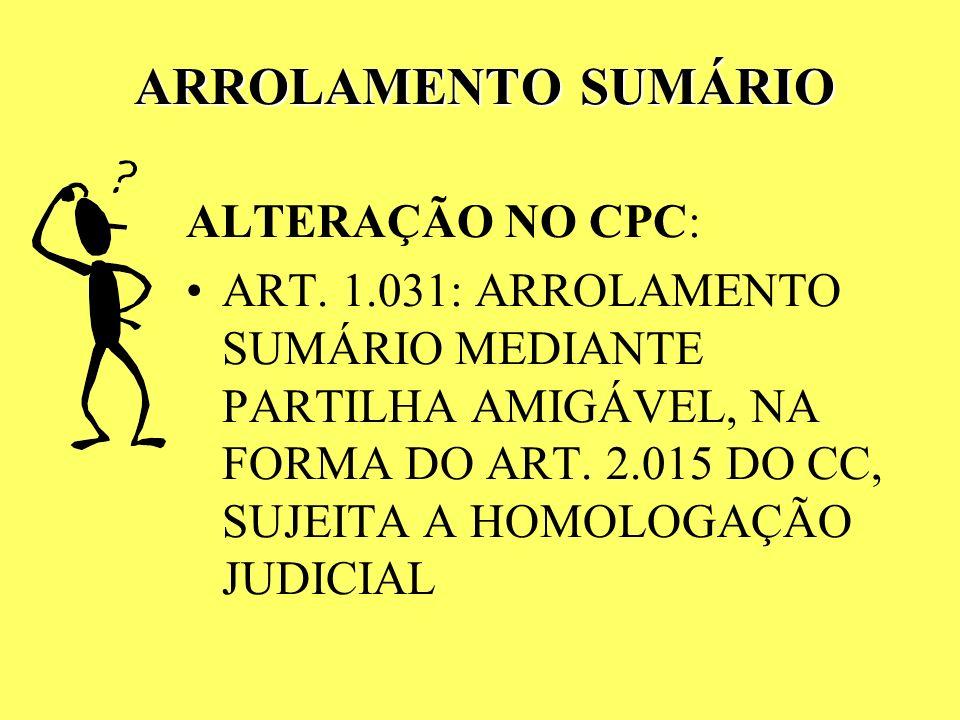 I II INVENTÁRIO E PARTILHA POR ESCRITURA ALTERAÇÕES NO CPC: ART. 982: INVENTÁRIO E PARTILHA DE PARTES MAIORES E CAPAZES, SEM TESTAMENTO ART. 983: PRAZ