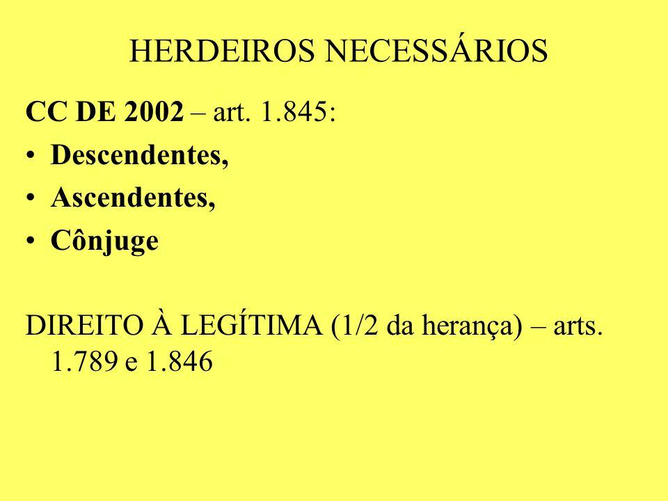 ESPÉCIES DE SUCESSÃO CAUSA MORTIS SUCESSÃO LEGÍTIMA - PREVISTA NA LEI, SEGUNDO A ORDEM DA VOCAÇÃO HEREDITÁRIA SUCESSÃO TESTAMENTÁRIA - POR TESTAMENTO