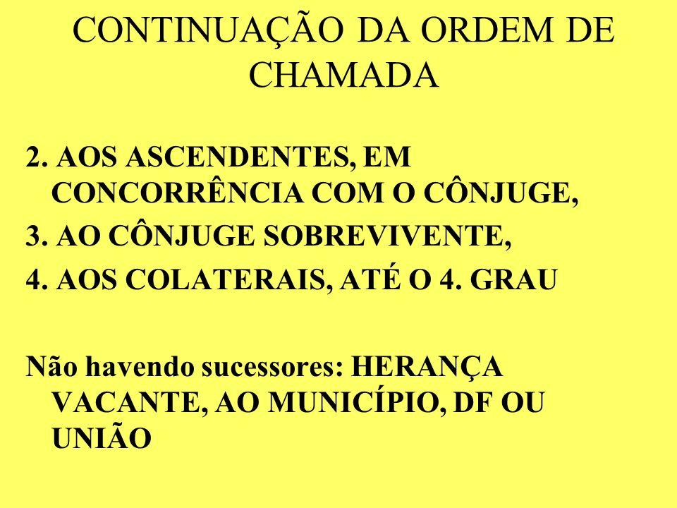 ORDEM DA SUCESSÃO HERDEIROS LEGÍTIMOS: 1- DESCENDENTES: A)TODA A HERANÇA, SE NÃO HOUVE CÔNJUGE OU COMPANHEIRO SOBREVIVENTE, B)QUOTA DA HERANÇA, EM CON