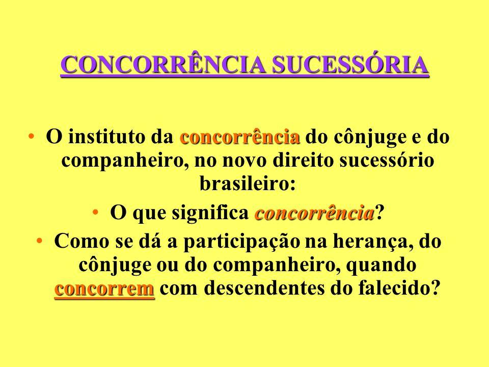 CONTINUAÇÃO DA ORDEM DE CHAMADA 2. AOS ASCENDENTES, EM CONCORRÊNCIA COM O CÔNJUGE, 3. AO CÔNJUGE SOBREVIVENTE, 4. AOS COLATERAIS, ATÉ O 4. GRAU Não ha