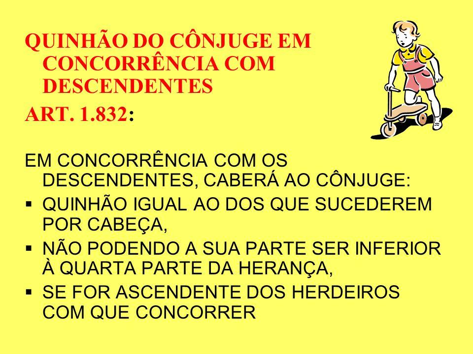 CONCORRÊNCIA DO CÔNJUGE COM DESCENDENTES Pressupostos: art. 1.829, IREGIME DE BENS (art. 1.829, I): SEPARAÇÃO CONVENCIONAL DE BENS, bens particulares
