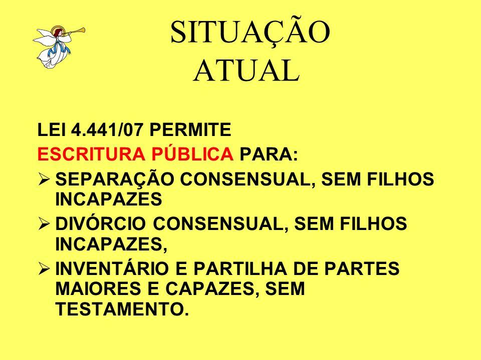 SITUAÇÃO ATUAL LEI 4.441/07 PERMITE ESCRITURA PÚBLICA PARA: SEPARAÇÃO CONSENSUAL, SEM FILHOS INCAPAZES DIVÓRCIO CONSENSUAL, SEM FILHOS INCAPAZES, INVENTÁRIO E PARTILHA DE PARTES MAIORES E CAPAZES, SEM TESTAMENTO.