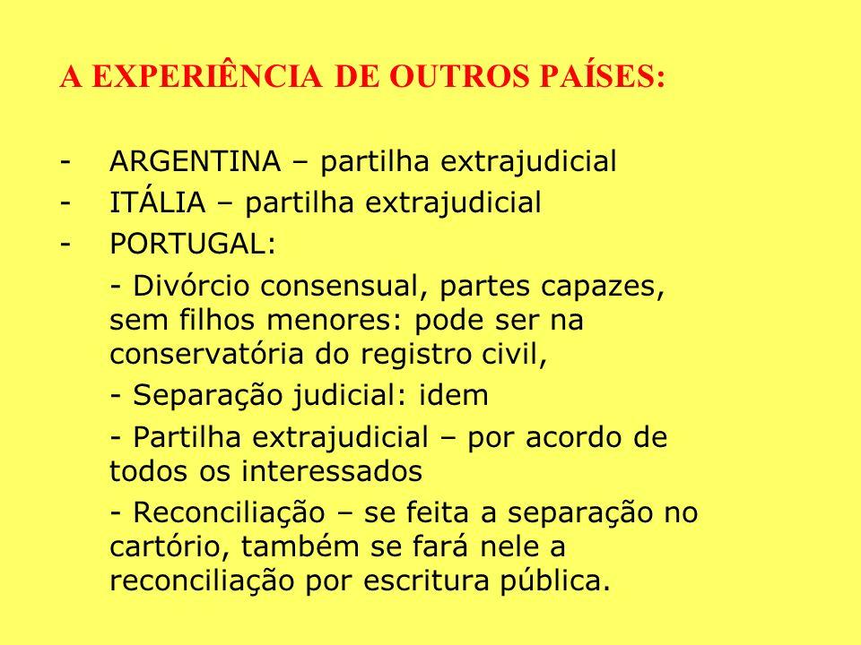 A EXPERIÊNCIA DE OUTROS PAÍSES: -ARGENTINA – partilha extrajudicial -ITÁLIA – partilha extrajudicial -PORTUGAL: - Divórcio consensual, partes capazes, sem filhos menores: pode ser na conservatória do registro civil, - Separação judicial: idem - Partilha extrajudicial – por acordo de todos os interessados - Reconciliação – se feita a separação no cartório, também se fará nele a reconciliação por escritura pública.
