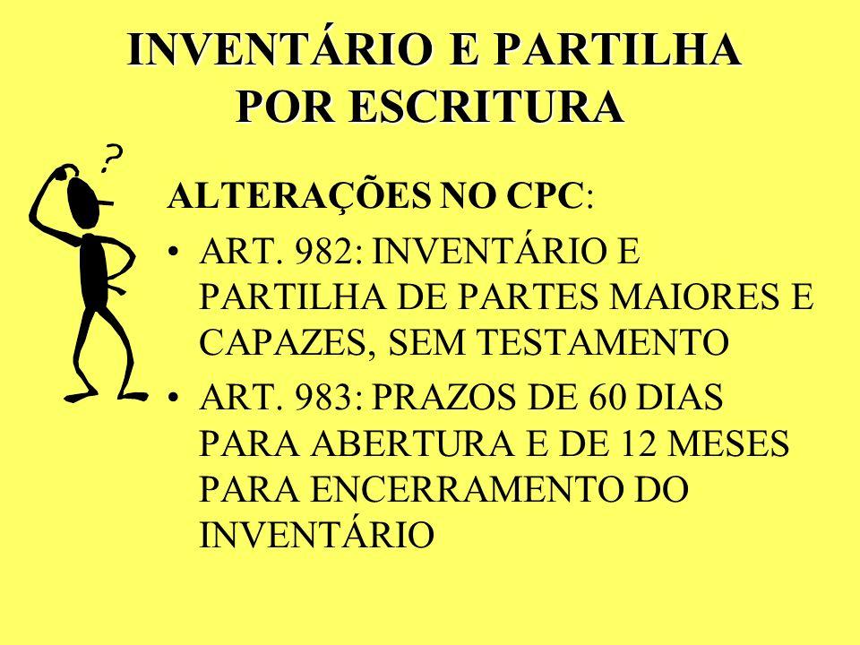 I II INVENTÁRIO E PARTILHA POR ESCRITURA ALTERAÇÕES NO CPC: ART.