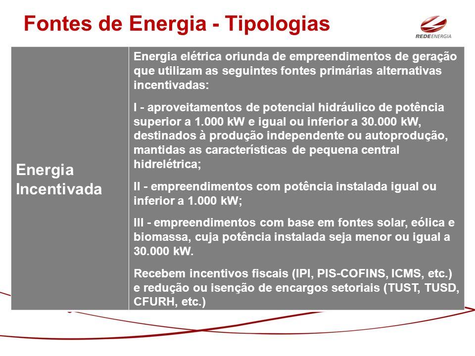Energia Incentivada Energia elétrica oriunda de empreendimentos de geração que utilizam as seguintes fontes primárias alternativas incentivadas: I - a