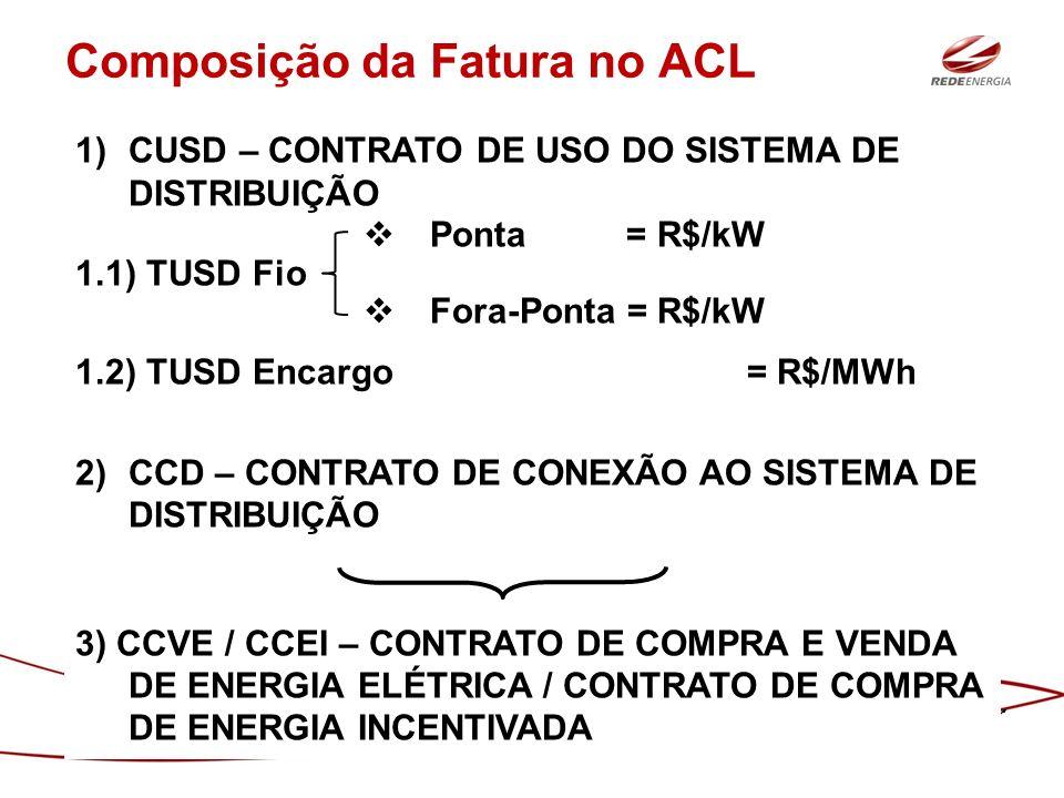 FATURA ACL = TUSD Fio + Encargo + Energia Elétrica concessionária local gerador / comercializador Composição da Fatura no ACL 1)CUSD – CONTRATO DE USO