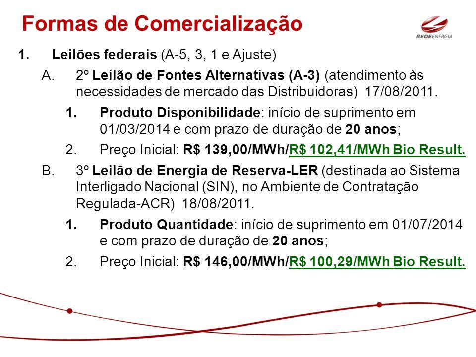 1.Leilões federais (A-5, 3, 1 e Ajuste) A.2º Leilão de Fontes Alternativas (A-3) (atendimento às necessidades de mercado das Distribuidoras) 17/08/201