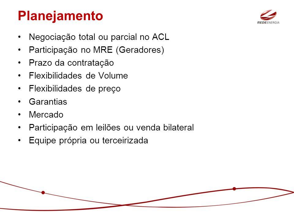 Planejamento Negociação total ou parcial no ACL Participação no MRE (Geradores) Prazo da contratação Flexibilidades de Volume Flexibilidades de preço
