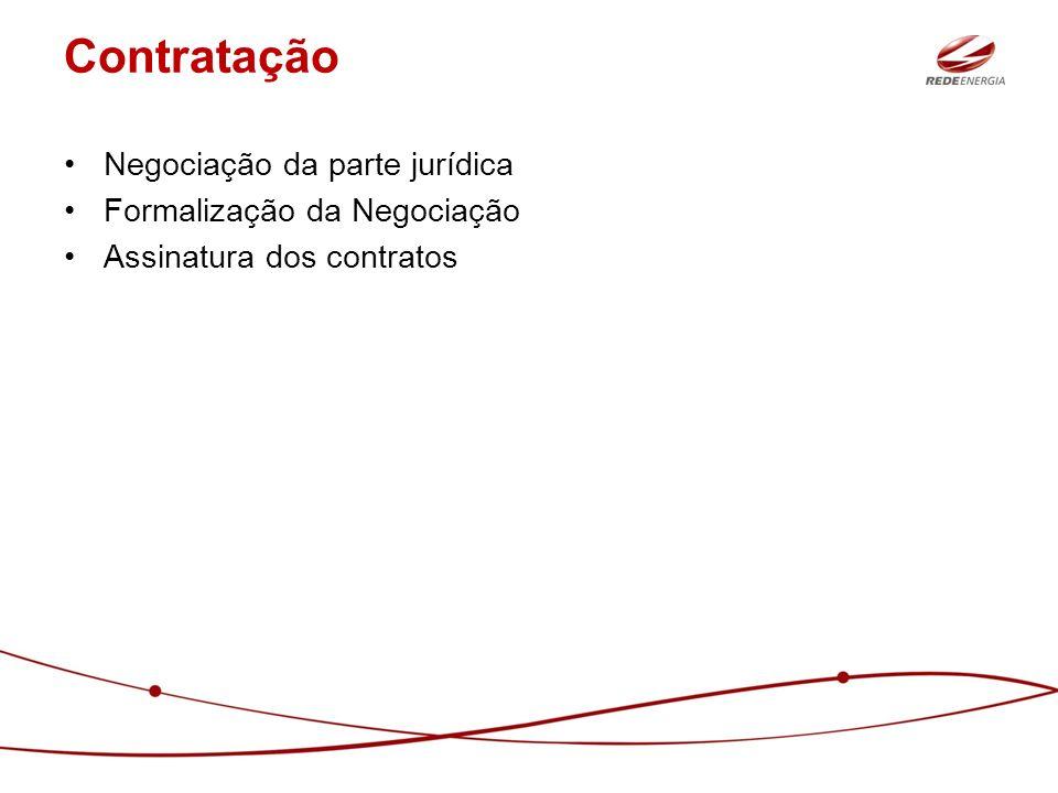 Contratação Negociação da parte jurídica Formalização da Negociação Assinatura dos contratos