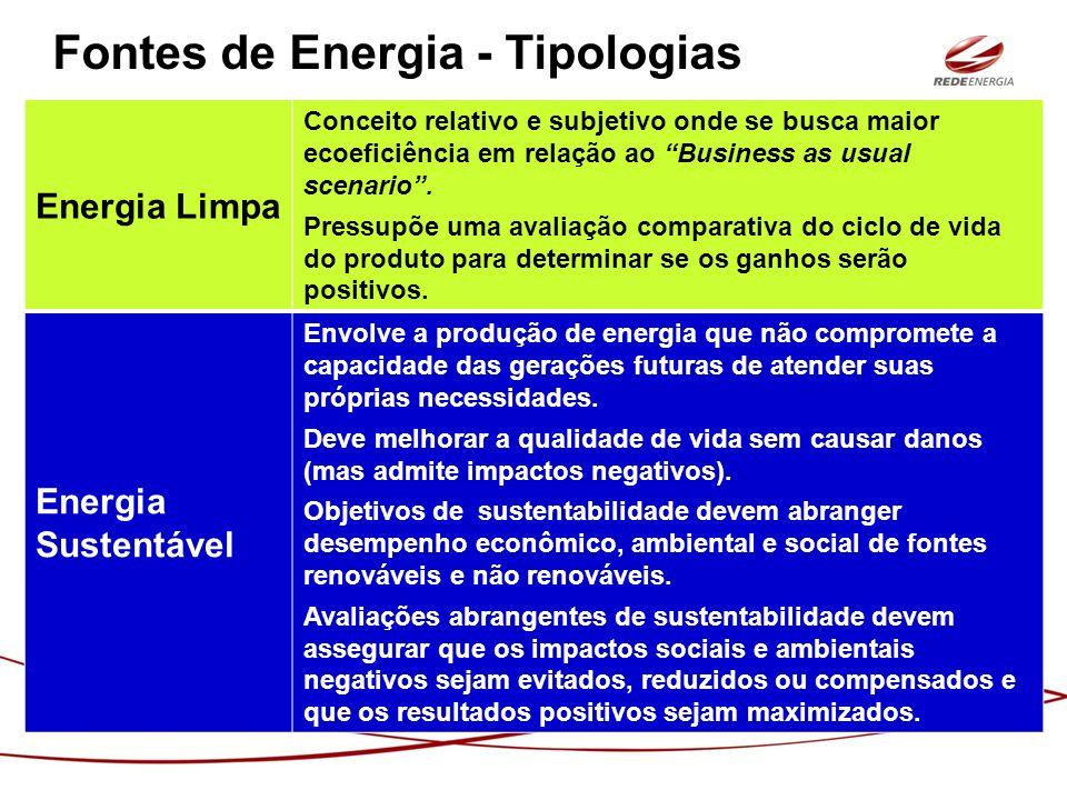 Energia Limpa Conceito relativo e subjetivo onde se busca maior ecoeficiência em relação ao Business as usual scenario. Pressupõe uma avaliação compar