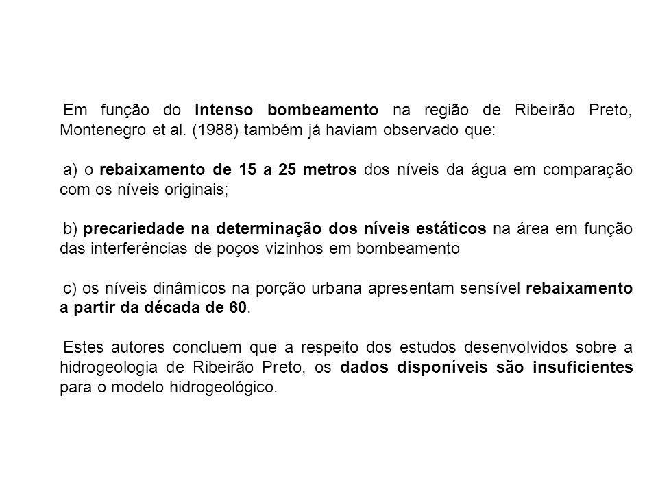 Em função do intenso bombeamento na região de Ribeirão Preto, Montenegro et al. (1988) também já haviam observado que: a) o rebaixamento de 15 a 25 me