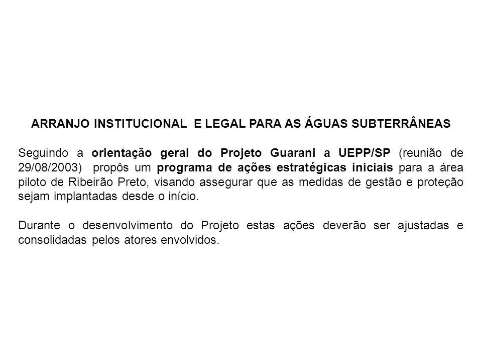 ARRANJO INSTITUCIONAL E LEGAL PARA AS ÁGUAS SUBTERRÂNEAS Seguindo a orientação geral do Projeto Guarani a UEPP/SP (reunião de 29/08/2003) propôs um pr
