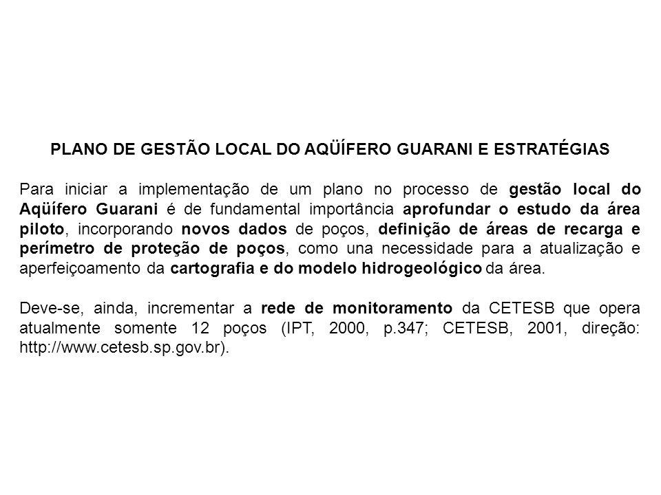 PLANO DE GESTÃO LOCAL DO AQÜÍFERO GUARANI E ESTRATÉGIAS Para iniciar a implementação de um plano no processo de gestão local do Aqüífero Guarani é de