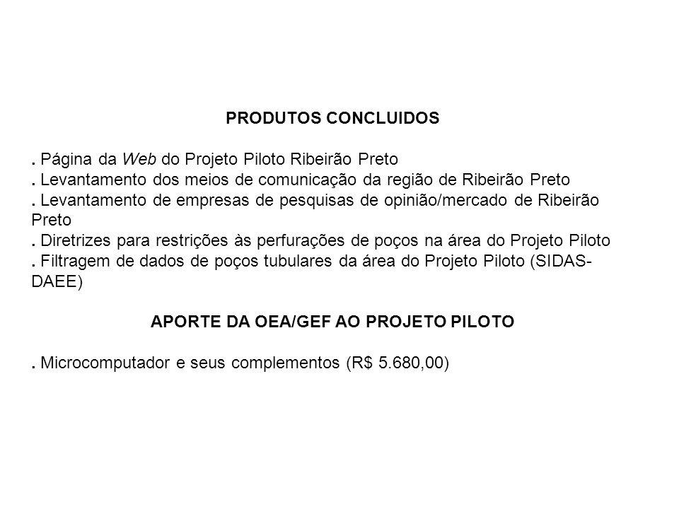 PRODUTOS CONCLUIDOS. Página da Web do Projeto Piloto Ribeirão Preto. Levantamento dos meios de comunicação da região de Ribeirão Preto. Levantamento d