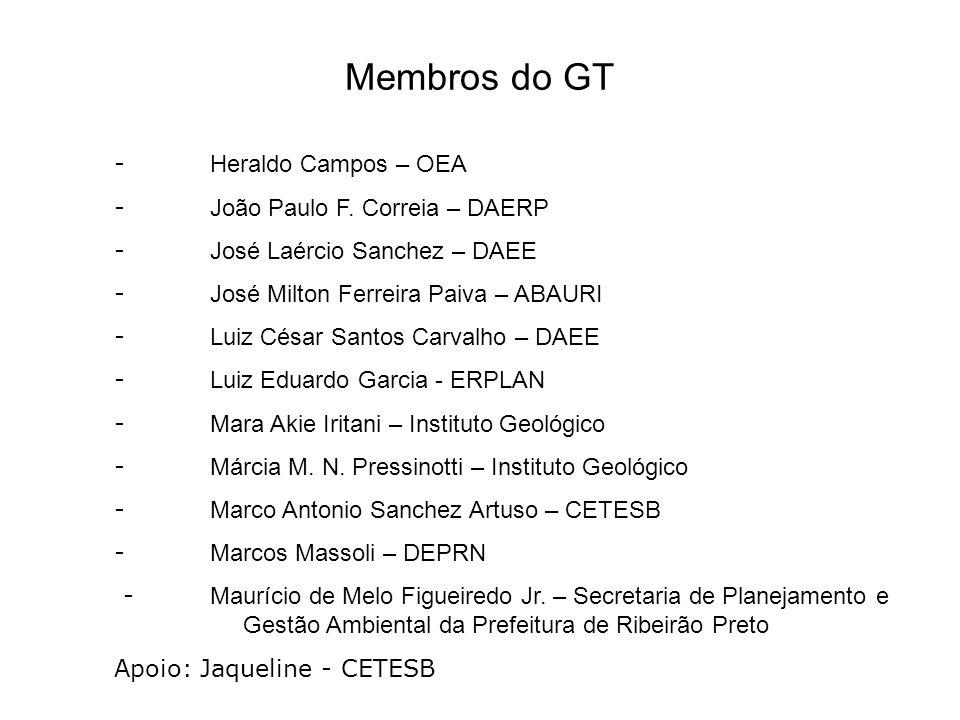 Membros do GT - Heraldo Campos – OEA - João Paulo F. Correia – DAERP - José Laércio Sanchez – DAEE - José Milton Ferreira Paiva – ABAURI - Luiz César