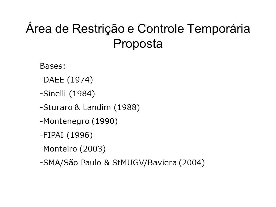 Área de Restrição e Controle Temporária Proposta Bases: -DAEE (1974) -Sinelli (1984) -Sturaro & Landim (1988) -Montenegro (1990) -FIPAI (1996) -Montei