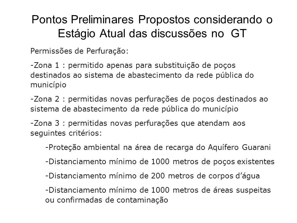 Pontos Preliminares Propostos considerando o Estágio Atual das discussões no GT Permissões de Perfuração: -Zona 1 : permitido apenas para substituição