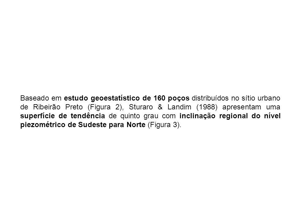 Baseado em estudo geoestatístico de 160 poços distribuídos no sítio urbano de Ribeirão Preto (Figura 2), Sturaro & Landim (1988) apresentam uma superf