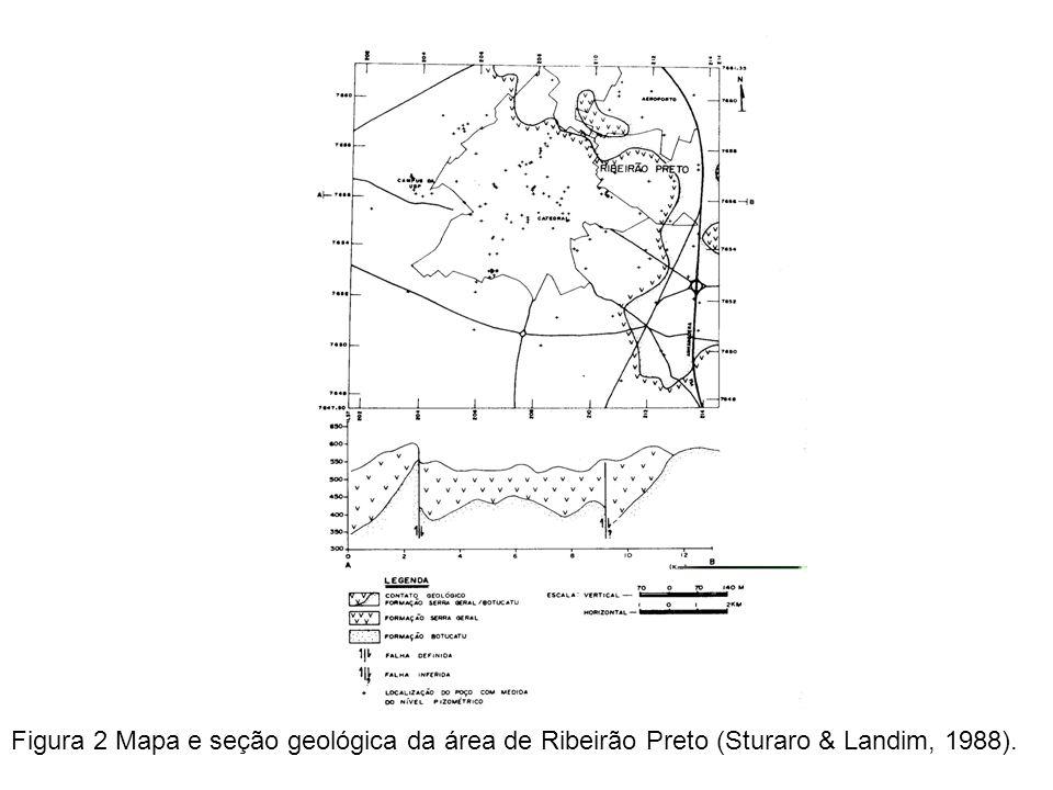 Figura 2 Mapa e seção geológica da área de Ribeirão Preto (Sturaro & Landim, 1988).