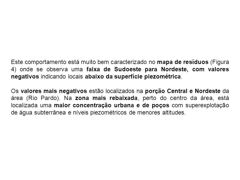 Objetivo do GT Elaborar proposta de critérios técnicos para avaliação de pedidos de perfuração de poços no município de Ribeirão Preto