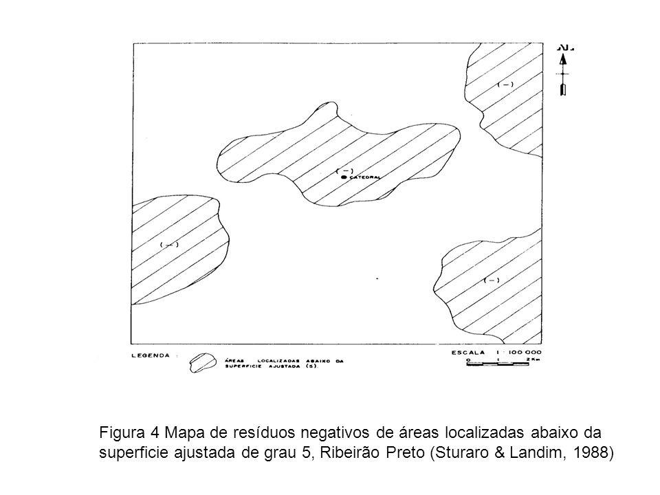 Figura 4 Mapa de resíduos negativos de áreas localizadas abaixo da superficie ajustada de grau 5, Ribeirão Preto (Sturaro & Landim, 1988)