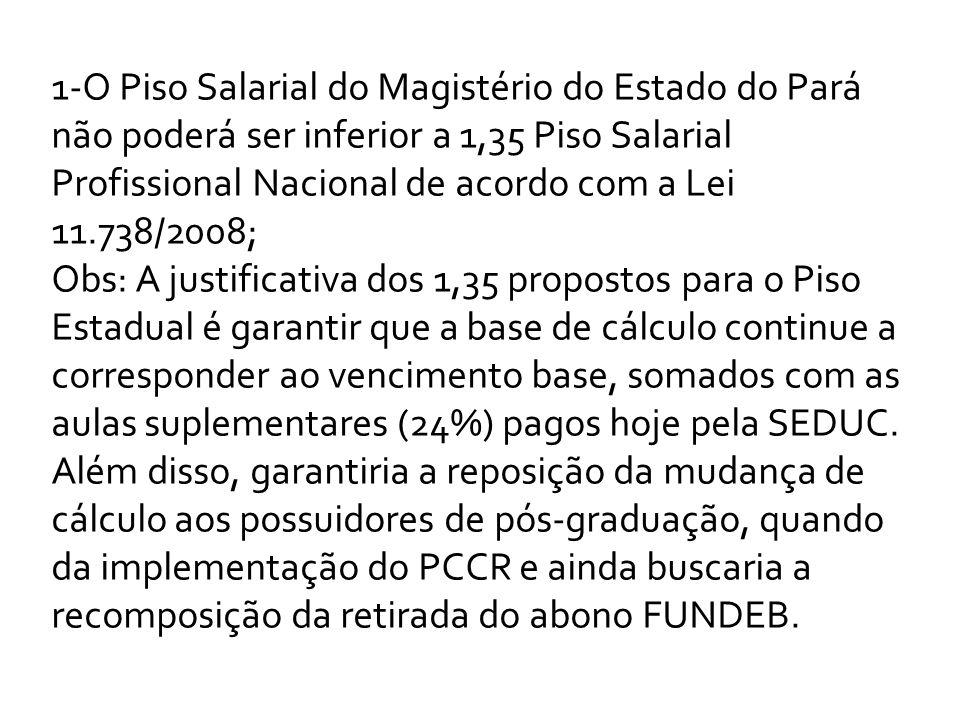 1-O Piso Salarial do Magistério do Estado do Pará não poderá ser inferior a 1,35 Piso Salarial Profissional Nacional de acordo com a Lei 11.738/2008;