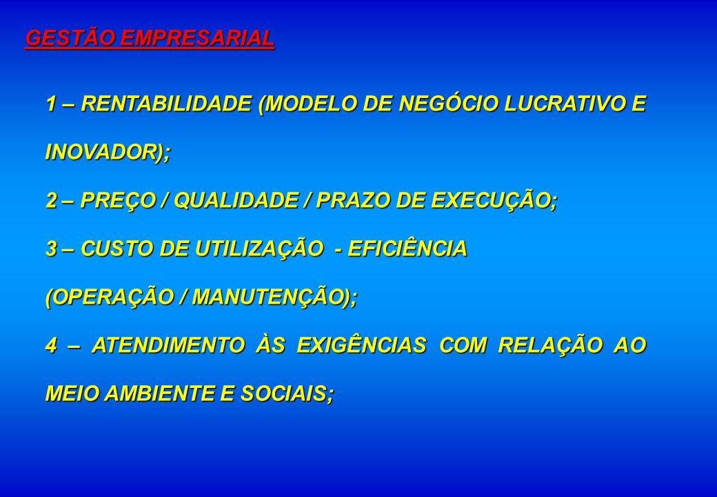 1 – RENTABILIDADE (MODELO DE NEGÓCIO LUCRATIVO E INOVADOR); 2 – PREÇO / QUALIDADE / PRAZO DE EXECUÇÃO; 3 – CUSTO DE UTILIZAÇÃO - EFICIÊNCIA (OPERAÇÃO