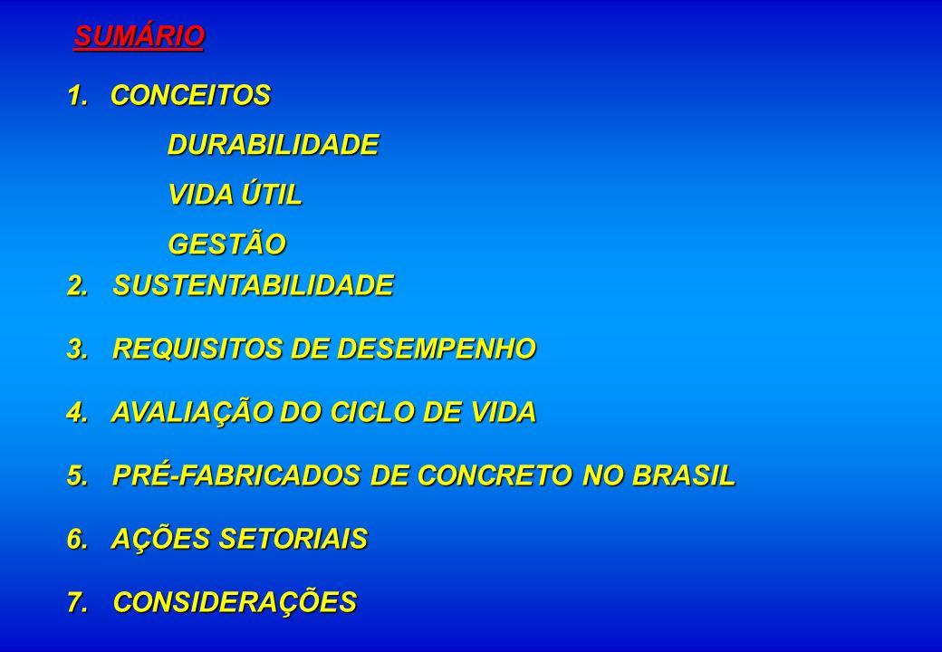 1.CONCEITOS 2. SUSTENTABILIDADE 3. REQUISITOS DE DESEMPENHO 4. AVALIAÇÃO DO CICLO DE VIDA 5. PRÉ-FABRICADOS DE CONCRETO NO BRASIL 6. AÇÕES SETORIAIS 7