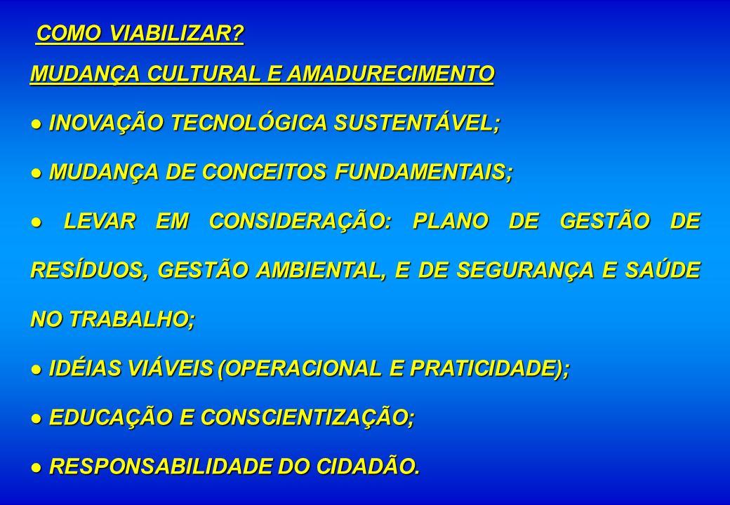 MUDANÇA CULTURAL E AMADURECIMENTO INOVAÇÃO TECNOLÓGICA SUSTENTÁVEL; INOVAÇÃO TECNOLÓGICA SUSTENTÁVEL; MUDANÇA DE CONCEITOS FUNDAMENTAIS; MUDANÇA DE CO