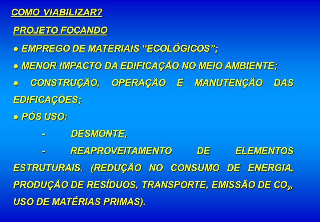 PROJETO FOCANDO EMPREGO DE MATERIAIS ECOLÓGICOS; EMPREGO DE MATERIAIS ECOLÓGICOS; MENOR IMPACTO DA EDIFICAÇÃO NO MEIO AMBIENTE; MENOR IMPACTO DA EDIFI