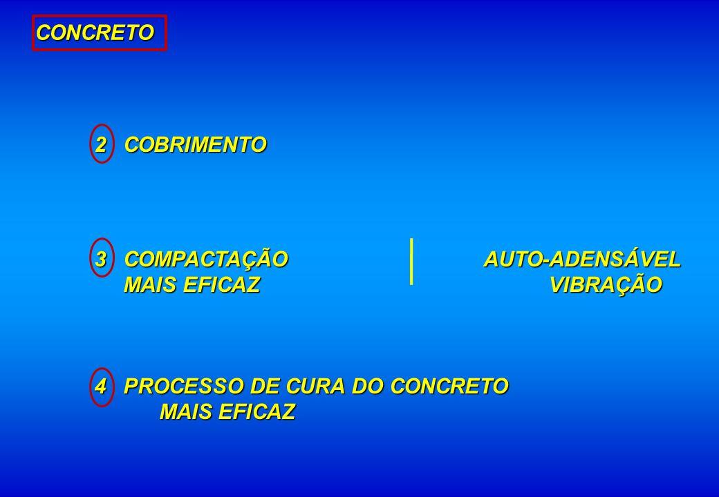 2 COBRIMENTO 3 COMPACTAÇÃOAUTO-ADENSÁVEL MAIS EFICAZ VIBRAÇÃO MAIS EFICAZ VIBRAÇÃO 4 PROCESSO DE CURA DO CONCRETO MAIS EFICAZ CONCRETO