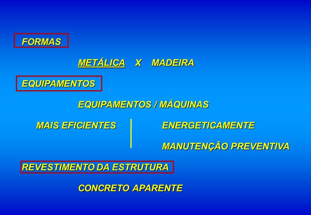 FORMAS METÁLICA X MADEIRA EQUIPAMENTOS EQUIPAMENTOS / MÁQUINAS MAIS EFICIENTES ENERGETICAMENTE MANUTENÇÃO PREVENTIVA REVESTIMENTO DA ESTRUTURA CONCRET