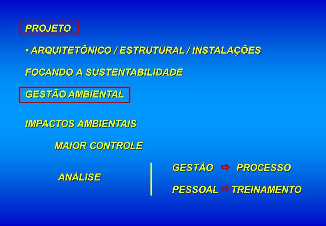PROJETO ARQUITETÔNICO / ESTRUTURAL / INSTALAÇÕES ARQUITETÔNICO / ESTRUTURAL / INSTALAÇÕES FOCANDO A SUSTENTABILIDADE GESTÃO AMBIENTAL IMPACTOS AMBIENT