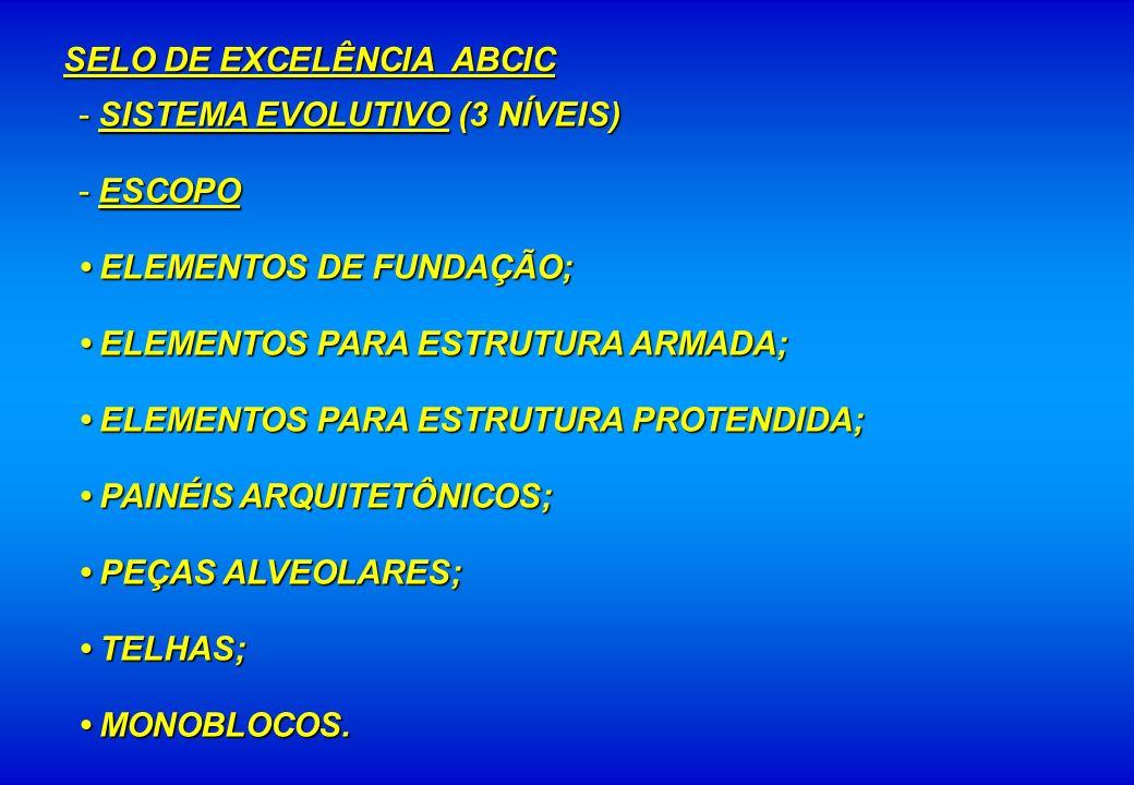 - SISTEMA EVOLUTIVO (3 NÍVEIS) - ESCOPO ELEMENTOS DE FUNDAÇÃO; ELEMENTOS DE FUNDAÇÃO; ELEMENTOS PARA ESTRUTURA ARMADA; ELEMENTOS PARA ESTRUTURA ARMADA