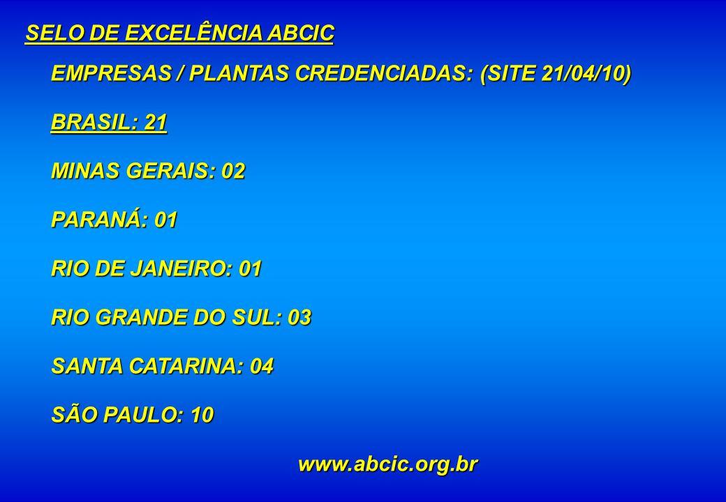 EMPRESAS / PLANTAS CREDENCIADAS: (SITE 21/04/10) BRASIL: 21 MINAS GERAIS: 02 PARANÁ: 01 RIO DE JANEIRO: 01 RIO GRANDE DO SUL: 03 SANTA CATARINA: 04 SÃ