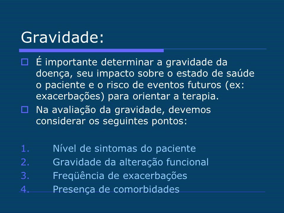 Gravidade: É importante determinar a gravidade da doença, seu impacto sobre o estado de saúde o paciente e o risco de eventos futuros (ex: exacerbaçõe