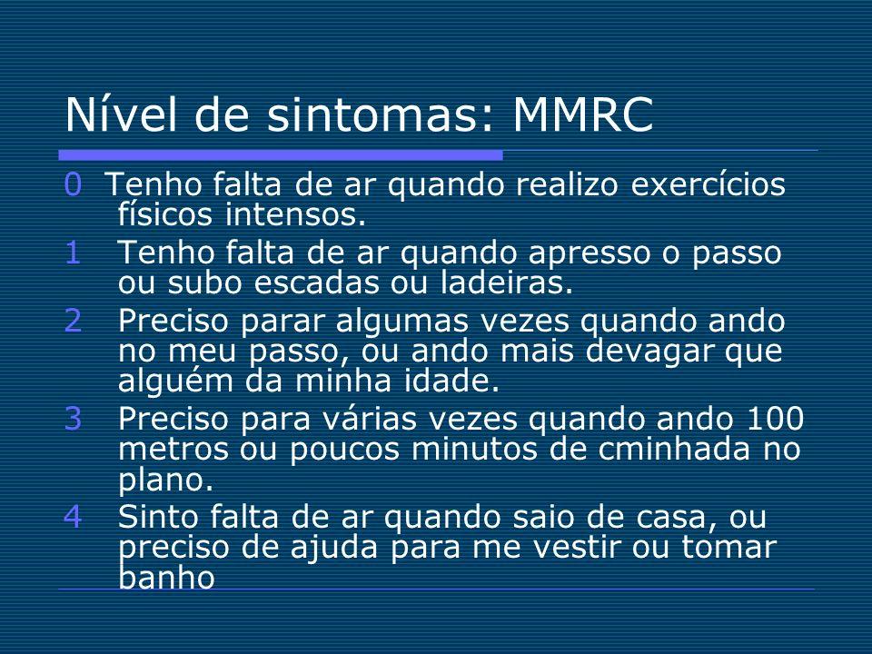 Nível de sintomas: MMRC 0 Tenho falta de ar quando realizo exercícios físicos intensos. 1Tenho falta de ar quando apresso o passo ou subo escadas ou l