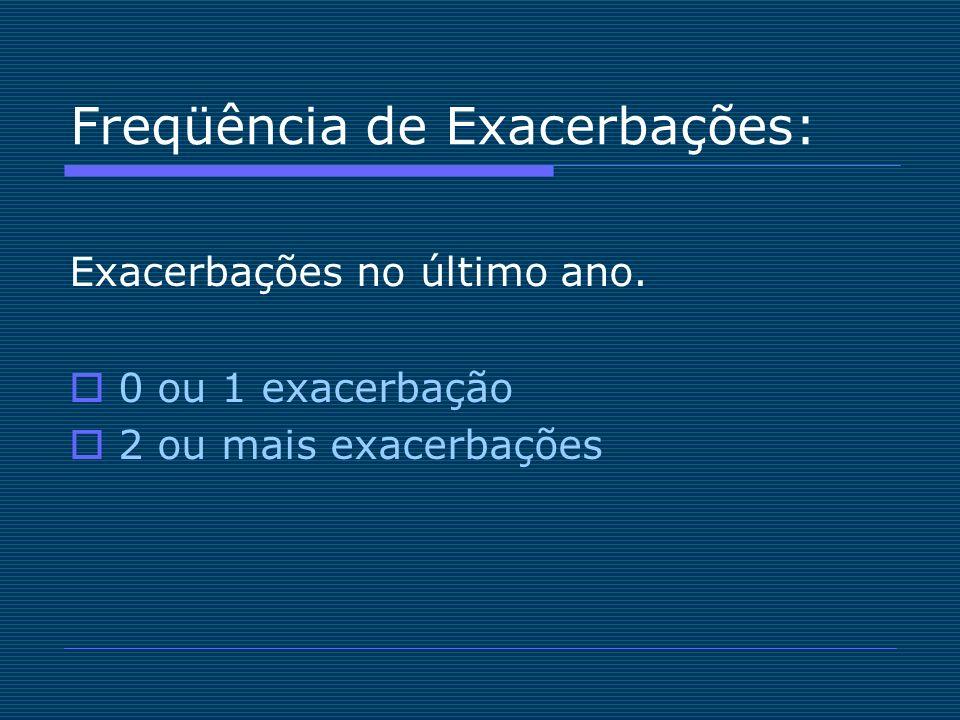Freqüência de Exacerbações: Exacerbações no último ano. 0 ou 1 exacerbação 2 ou mais exacerbações