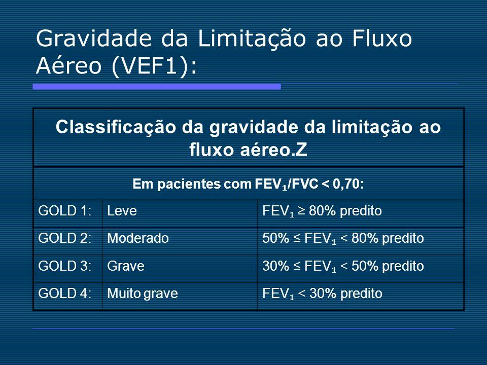 Gravidade da Limitação ao Fluxo Aéreo (VEF1): Classificação da gravidade da limitação ao fluxo aéreo.Z Em pacientes com FEV /FVC < 0,70: GOLD 1:Leve F