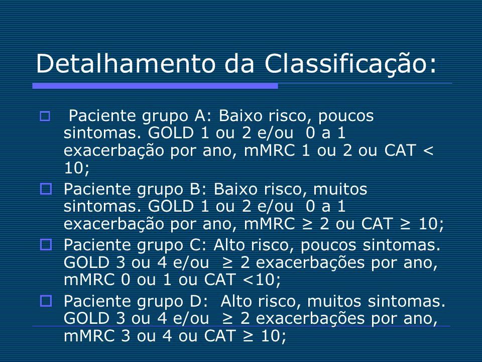 Detalhamento da Classificação: Paciente grupo A: Baixo risco, poucos sintomas. GOLD 1 ou 2 e/ou 0 a 1 exacerbação por ano, mMRC 1 ou 2 ou CAT < 10; Pa