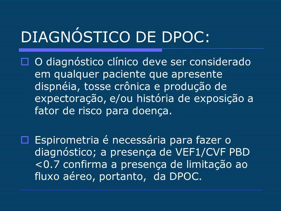 DIAGNÓSTICO DE DPOC: O diagnóstico clínico deve ser considerado em qualquer paciente que apresente dispnéia, tosse crônica e produção de expectoração,